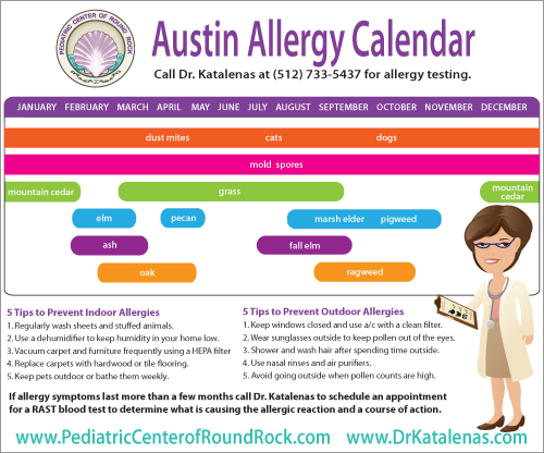 Austin allergy calendar pediatric center of round rock
