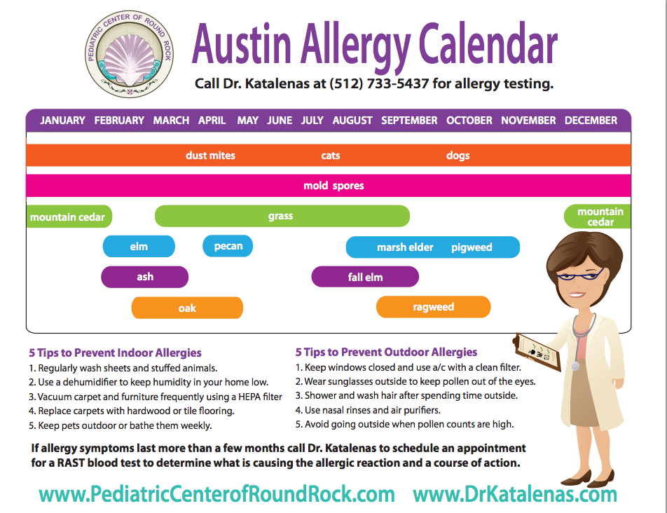 10 Tips to Prevent Austin Allergies